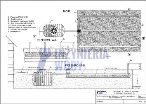 Dodatkowe przydomowa oczyszczalnia sciekow projekt Olsztyn - Inżynieria Wody CV83